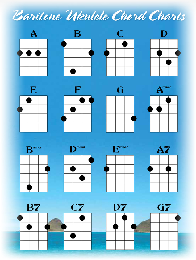 Amazoncom Blank Sheet Music for Guitar 100 Blank